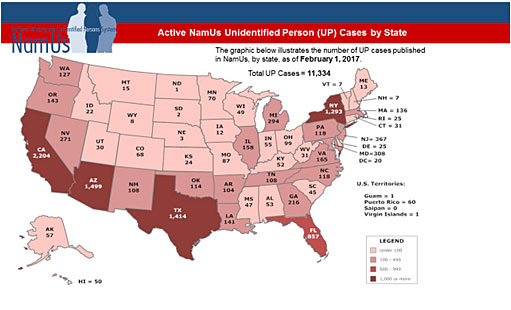 Exhibit 2. Active NamUs Unidentified Person (UP) Cases by State
