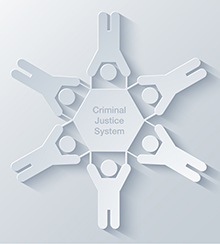 Human forms around a hexagon with Criminal Justice System written on it.